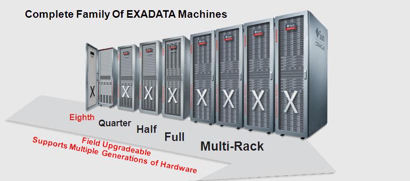 exadata services